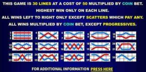 สัญลักษณ์ เละ LINES ในเกมสล็อตวอเตอร์ รีล